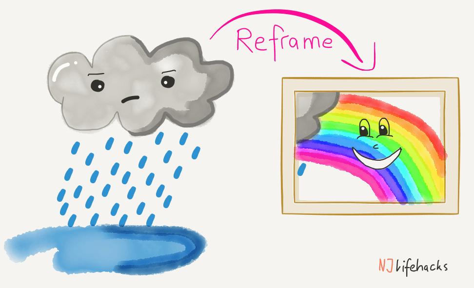 Teknik Reframing 2