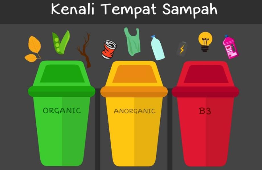 Pendidikan Sampah Usia Dini 2